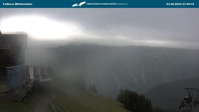 Webcam Fellhorn-Mittelstation