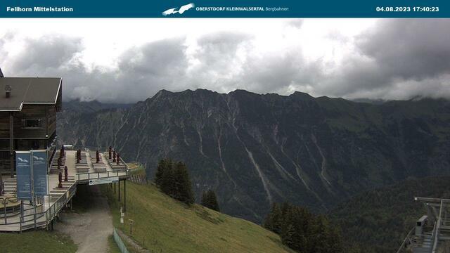 Fellhorn Webcam